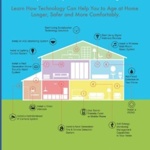 13-Ways-to-Use-Technology-to-Live-Independently-at-Home-for-Longer-Provides-a-Plan-for-Aging-Adults-Who-Want-to-Use-Technology-to-Live-More-Safely--as-Long-as-Possible-HomeMentors-Volume-2-0
